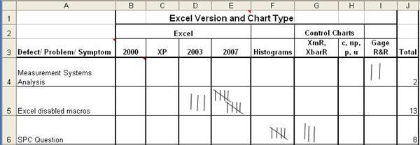 Excel Checksheet for support revised