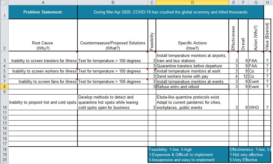 COVID-19 Courntermeasures