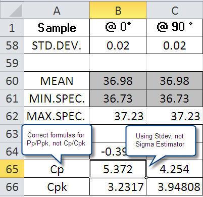 cp-cpk-formula-mistake1