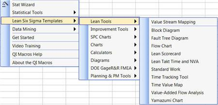 qi macros spc software for excel lesson 3