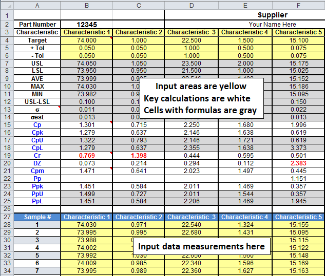 cp cpk template in Excel