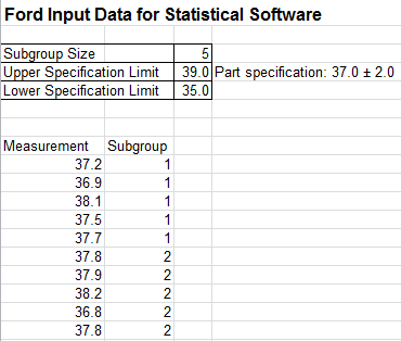 Ford Cp Cpk Validation Data