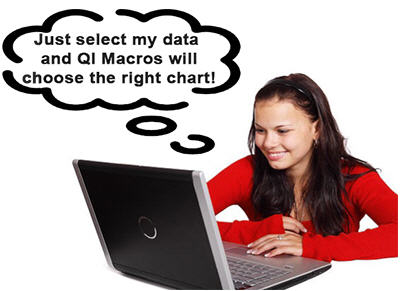 qi macros is easy to use