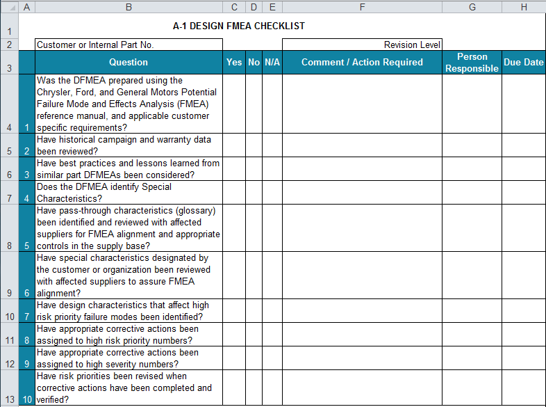Apqp Checklists In Excel Compatible With Aiag Apqp Th Ed