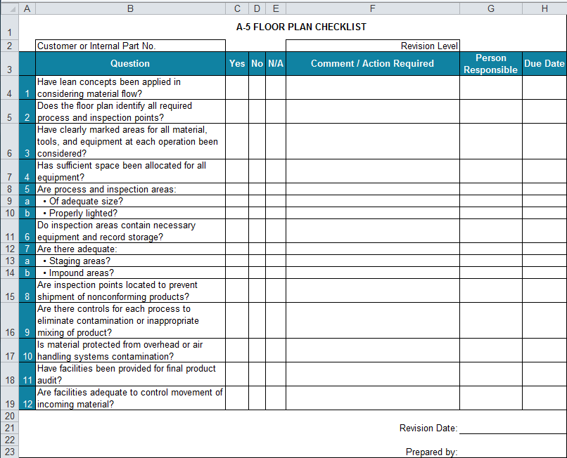 Apqp Checklists Excel Compatible Aiag