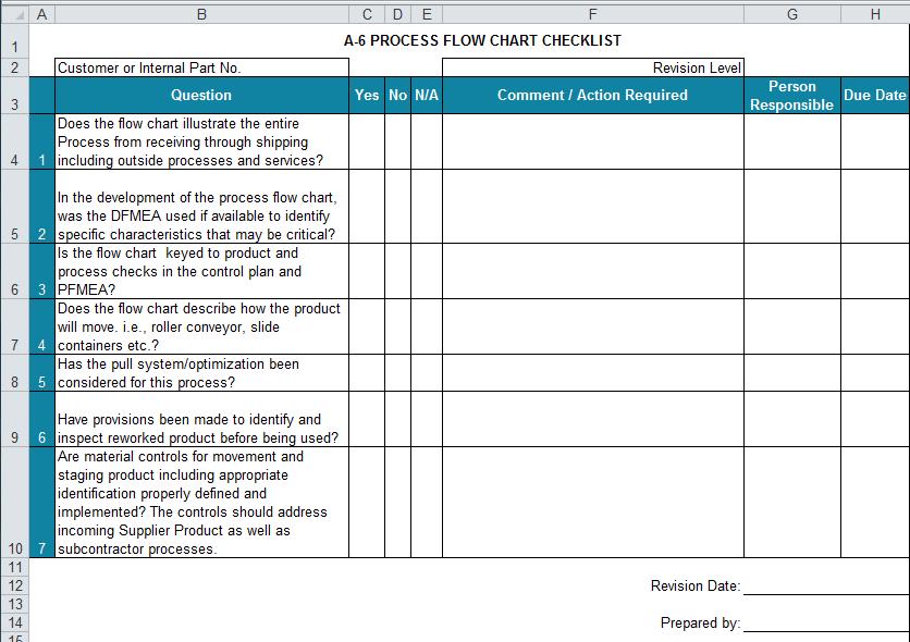 Apqp Checklists In Excel