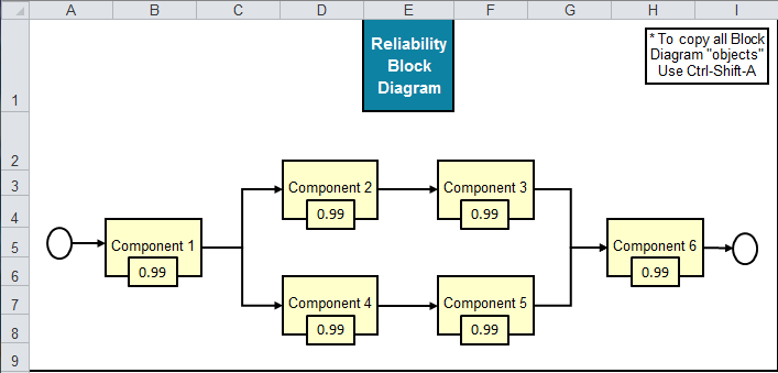 block diagram template excel