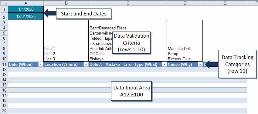 Defect Tracking Template In Excel Mistake Proof Data Collection