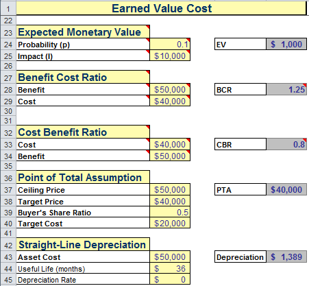 earned value mgmt template2