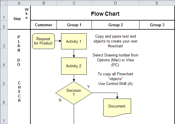 flow diagram template