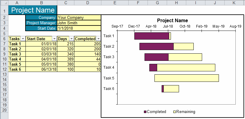 percent complete gantt chart example in excel