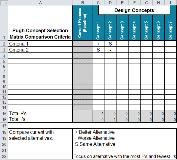pugh conception selection matrix excel