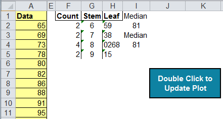 stem leaf plot excel template