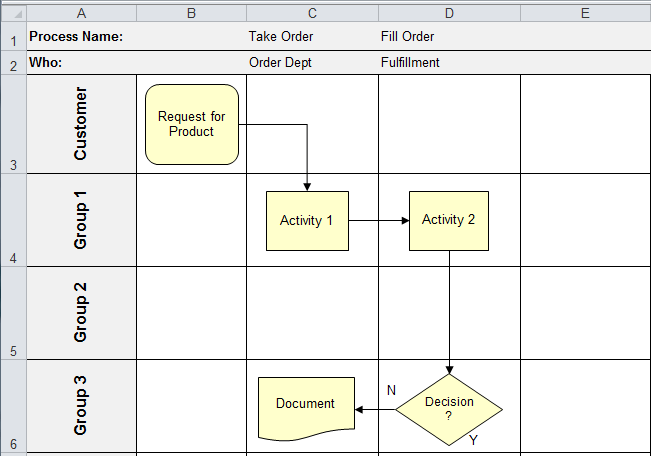 Flow Chart Template In Excel
