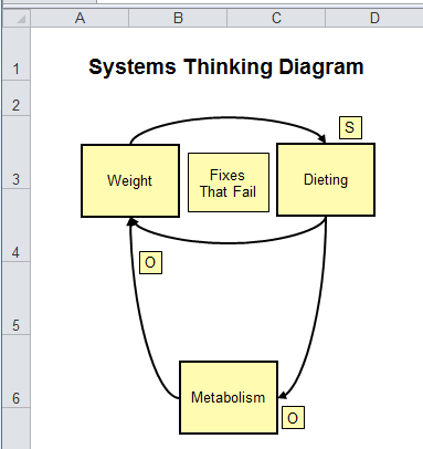 systems thinking template Excel