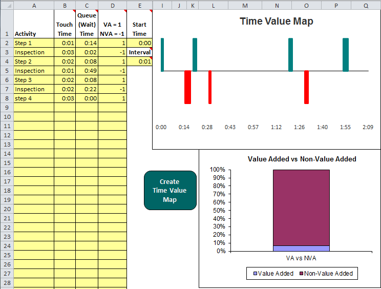 time value map template in Excel