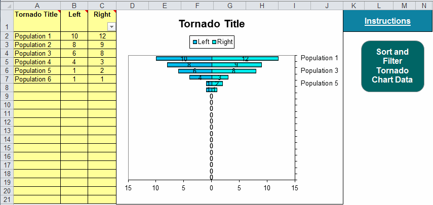 tornado template with sample data