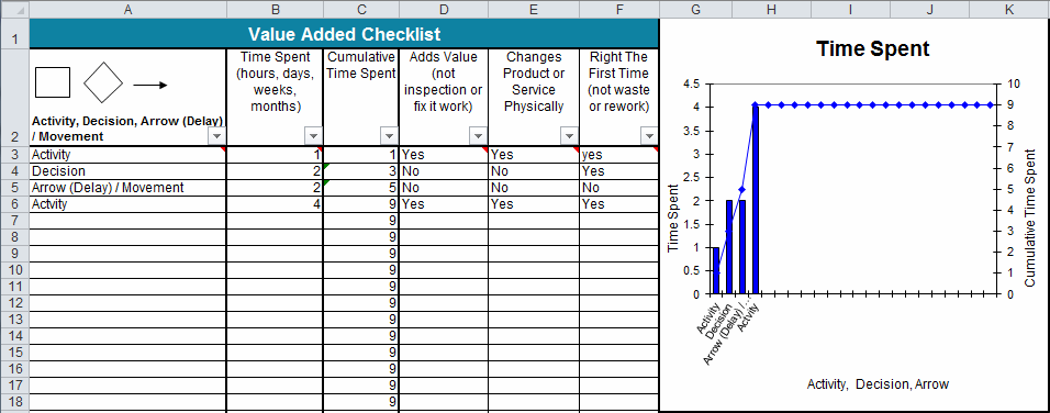 how to add a value in excel
