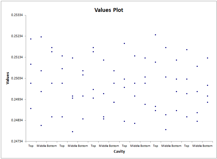 values-plot-image