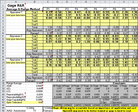 Gage R&R Template Excel